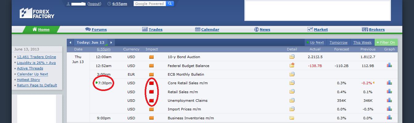 Cara baca kalender ekonomi forex