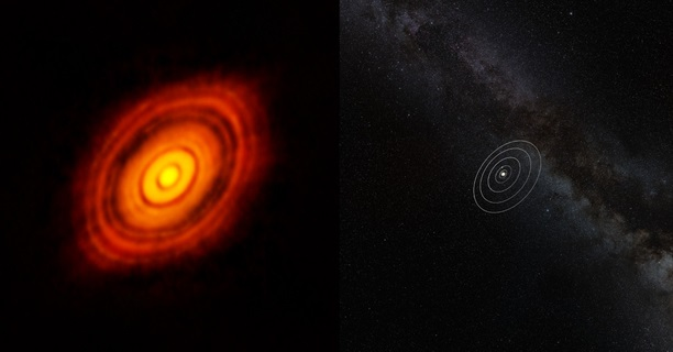 The protoplanetary disk around HL Tau, a million-year-old sunlike star located approximately 450 light-years from Earth in the constellation of Taurus, dwarfs our solar system (right). Taken by the ALMA array, this image reveals a series of concentric and bright rings, separated by gaps — features astronomers have struggled to explain until now. (Credit: ALMA (ESO/NAOJ/NRAO))