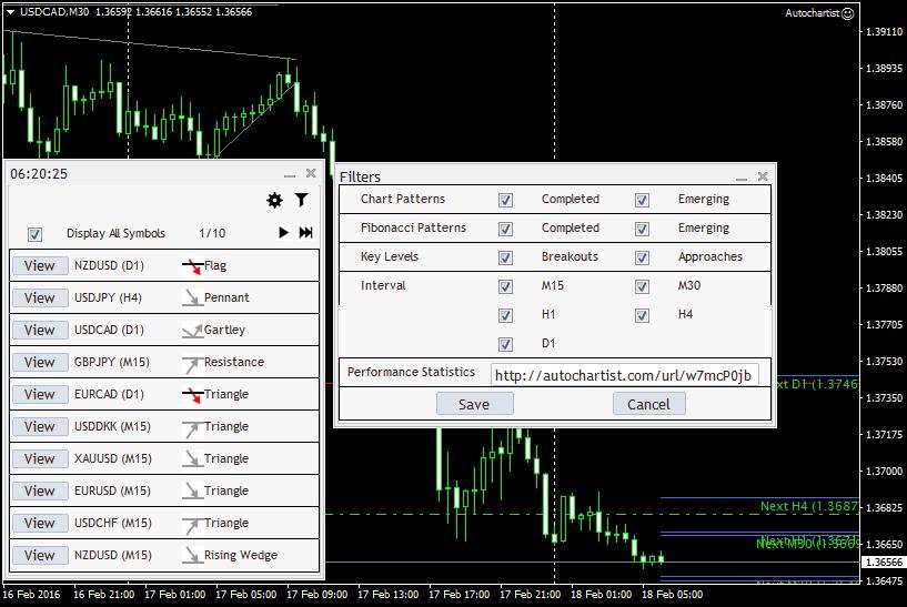Biaya pelatihan trading forex