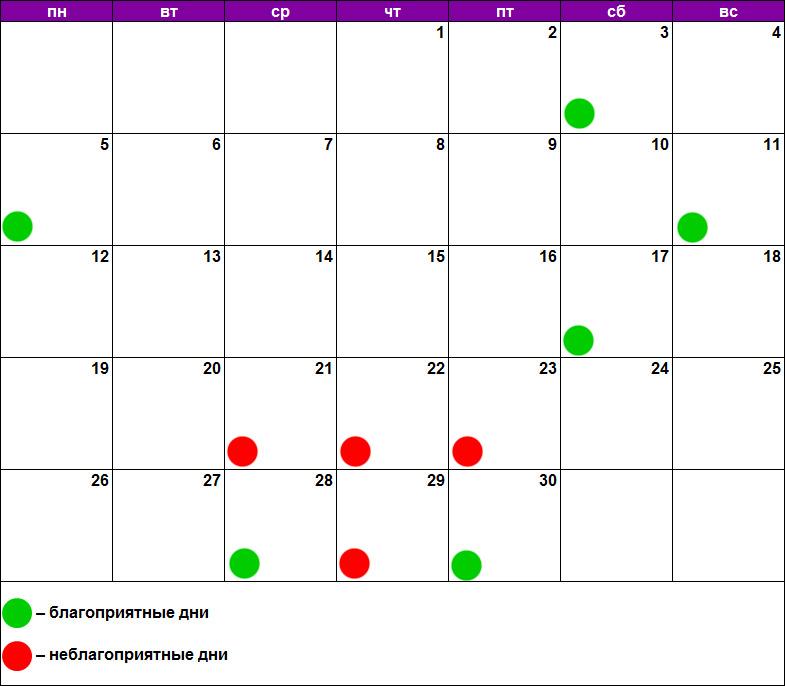 Лунный календарь похудения и диет ноябрь 2018