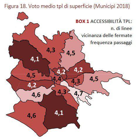 Situazione Trasporto Pubblico Roma lunedì 18 febbraio