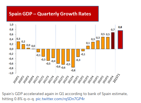 spains economy and their ability to Home » spain under phillip ii » economy under phillip iii economy  a growth in their economies and needed  and those with ability went to.