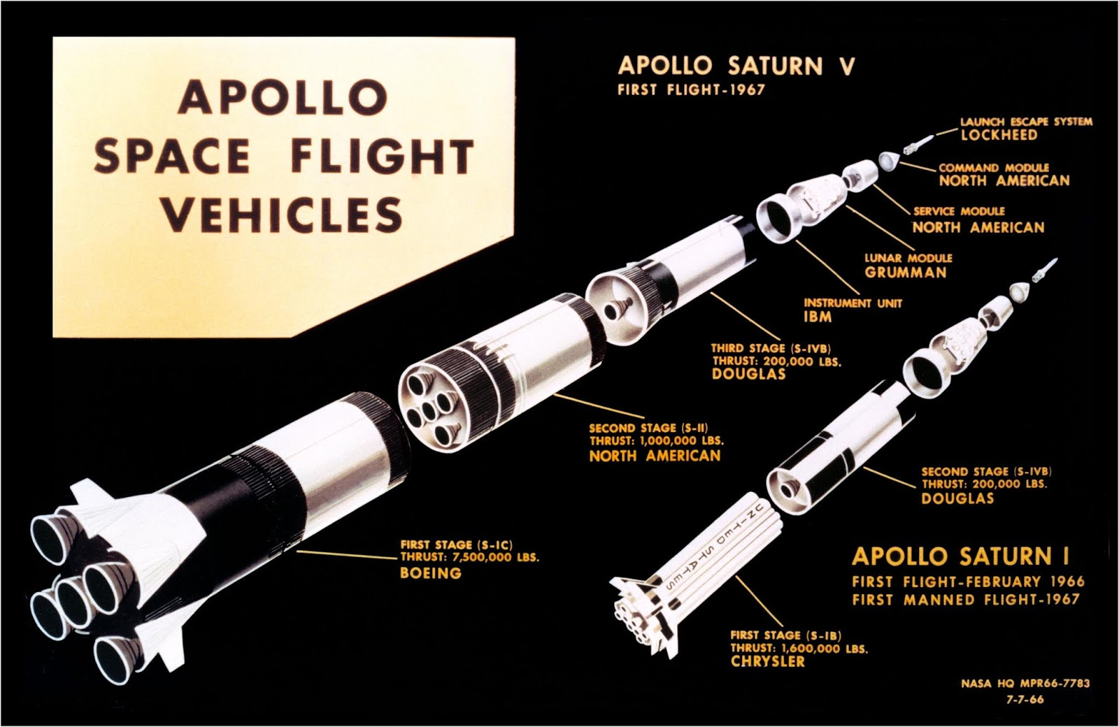 nasa apollo program historical information - photo #6