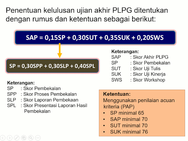 Rumus Kelulusan PLPG