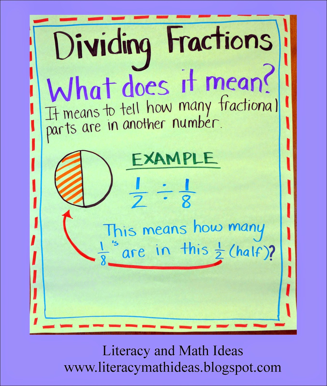 Literacy Math Ideas What Does It Mean To Divide Fractions