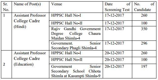 image : HPPSC Assistant Professor Exam Dates DEC 2017 @ TeachMatters