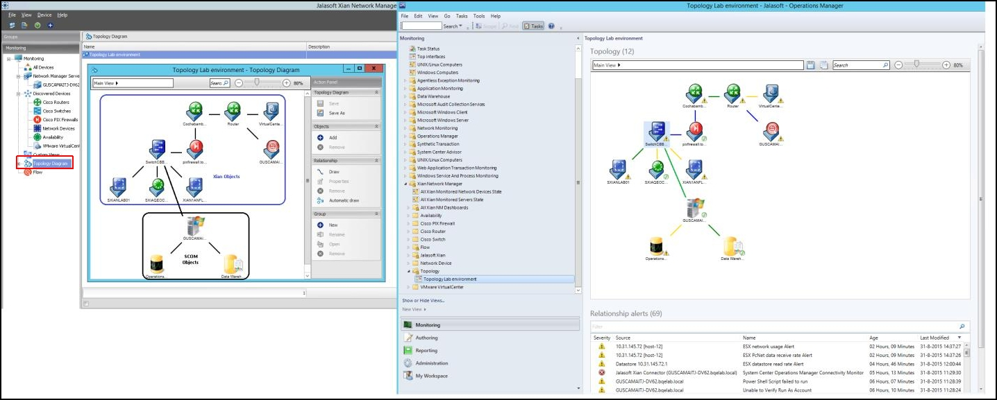 small resolution of the topology diagram feature works for all the opsmgr 2012 distributions click image to view full size