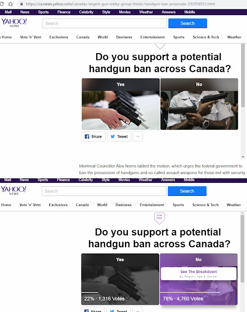 Do you support a potential handgun ban across Canada?