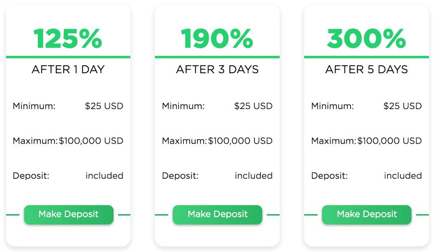 Инвестиционные планы Nitro Forex