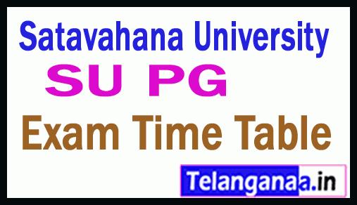 Satavahana University PG Exam Time Table
