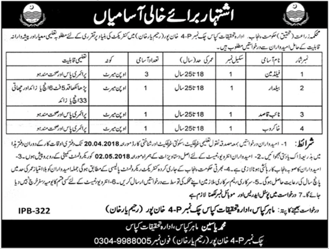 Jobs for Primary Pass in Khanpur Rahim Yar Khan Last date 20 April 2018