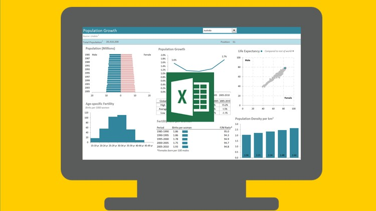 Excel Dashboards in an Hour - Udemy free Coupon