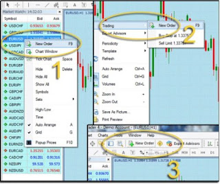 HOW TO PLAY FOREX IN METATRADER 4 WITH COMPLETE TUTORIAL
