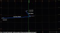 Majowe przejście Jowisza w pobliżu Zubenelgenubi