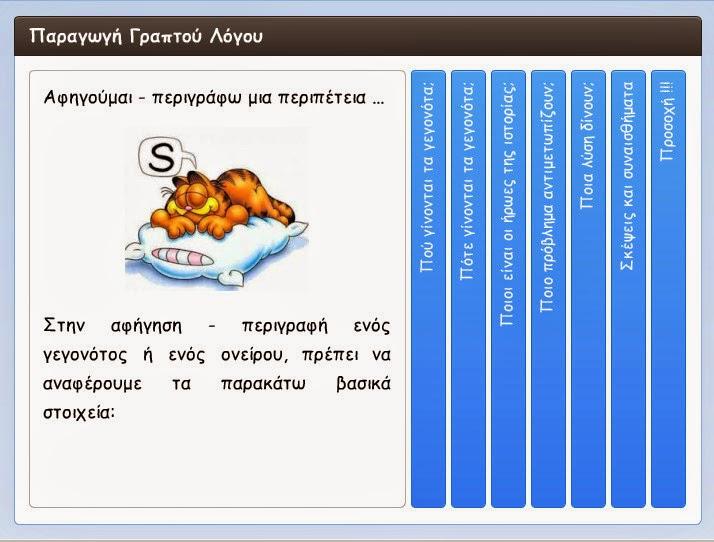 http://users.sch.gr/theoarvani/mathimata/zparagogi/oneiro/interaction.html