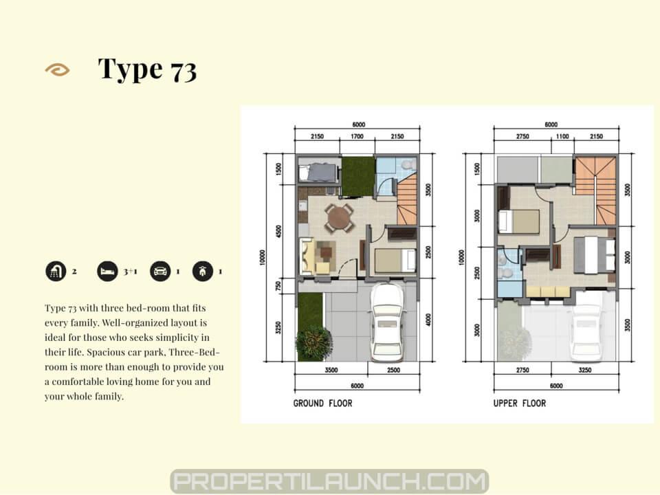 Denah Tipe 73 Cluster Canola