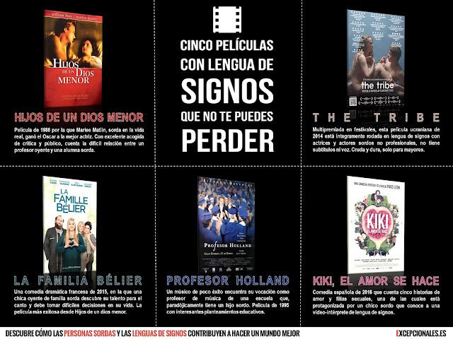 Cinco películas con lengua de signos: hijos de un dios menor, familia Belier, profesor Holland, the Tribe y Kiki el amor se hace