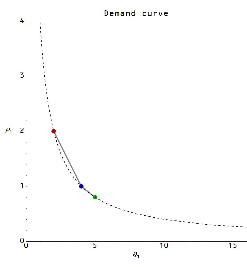 consumer surplus in economics pdf