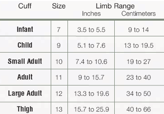 Bp cuff size chart exact cutoffs may vary by brand also the well rounded mama bmi and blood pressure measurement in pregnancy rh wellroundedmamaspot