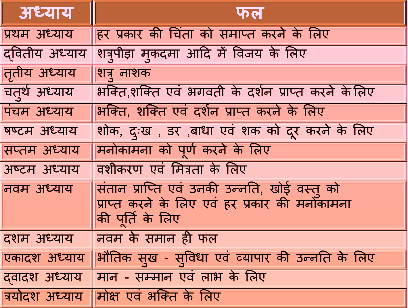 Free download durga stuti mp3 in hindi.