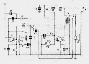 Circuit & schematics