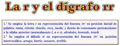 http://www.reglasdeortografia.com/rrr02a.html