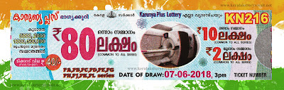 KeralaLotteryResult.net, kerala lottery 7/6/2018, kerala lottery result 7.6.2018, kerala lottery results 7-06-2018, karunya plus lottery KN 216 results 7-06-2018, karunya plus lottery KN 216, live karunya plus lottery KN-216, karunya plus lottery, kerala lottery today result karunya plus, karunya plus lottery (KN-216) 7/06/2018, KN 216, KN 216, karunya plus lottery K216N, karunya plus lottery 7.6.2018, kerala lottery 7.6.2018, kerala lottery result 7-6-2018, kerala lottery result 7-6-2018, kerala lottery result karunya plus, karunya plus lottery result today, karunya plus lottery KN 216, www.keralalotteryresult.net/2018/06/7 KN-216-live-karunya plus-lottery-result-today-kerala-lottery-results, keralagovernment, result, gov.in, picture, image, images, pics, pictures kerala lottery, kl result, yesterday lottery results, lotteries results, keralalotteries, kerala lottery, keralalotteryresult, kerala lottery result, kerala lottery result live, kerala lottery today, kerala lottery result today, kerala lottery results today, today kerala lottery result, karunya plus lottery results, kerala lottery result today karunya plus, karunya plus lottery result, kerala lottery result karunya plus today, kerala lottery karunya plus today result, karunya plus kerala lottery result, today karunya plus lottery result, karunya plus lottery today result, karunya plus lottery results today, today kerala lottery result karunya plus, kerala lottery results today karunya plus, karunya plus lottery today, today lottery result karunya plus, karunya plus lottery result today, kerala lottery result live, kerala lottery bumper result, kerala lottery result yesterday, kerala lottery result today, kerala online lottery results, kerala lottery draw, kerala lottery results, kerala state lottery today, kerala lottare, kerala lottery result, lottery today, kerala lottery today draw result, kerala lottery online purchase, kerala lottery online buy, buy kerala lottery online, kerala result