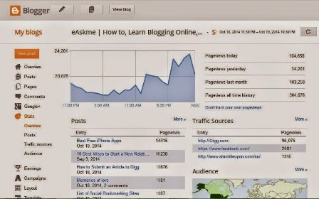 How to Get One Million traffic to Blog or Website in One Day : eAskme