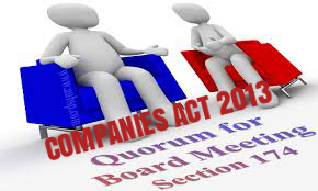 Quorum-Board-Meeting-Companies-Act-2013