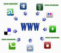 Submit Artikel Di Puluhan Situs Social Bookmark