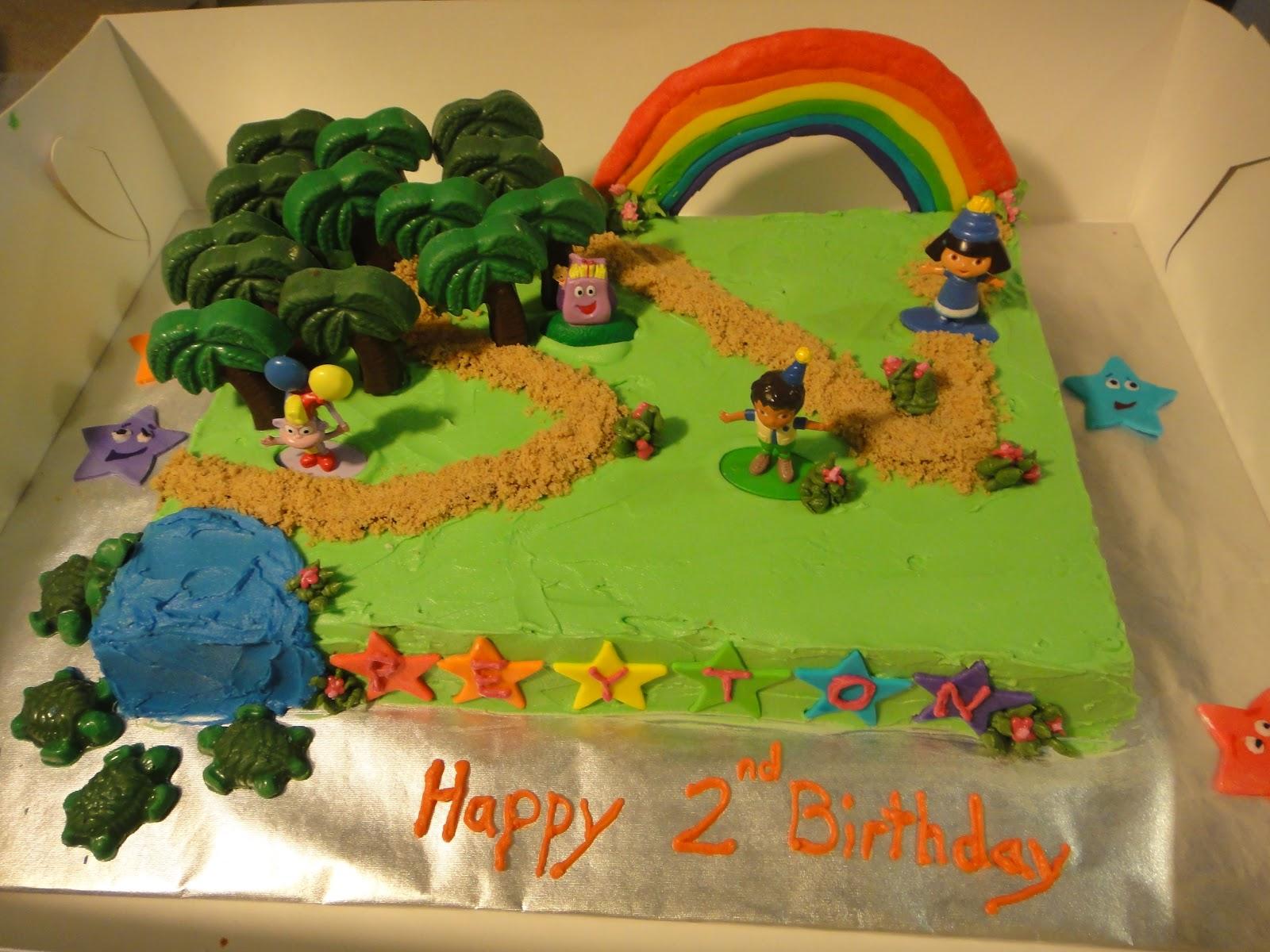 Kims Cakes and Crumbs Dora Cake