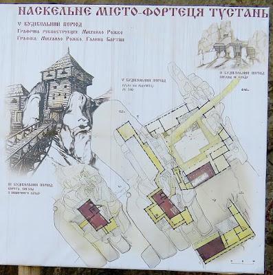 Rekonstrukcja zamku Tustań
