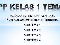 RPP Kelas 1 SD/MI Kurikulum 2013 Tema 3 Terbaru 2018 - Guru Nusantara