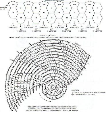 Solo esquemas y diseños de crochet: CUBRECAMA 1O