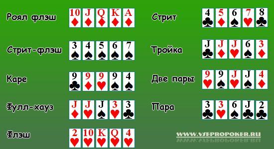 сет покер это