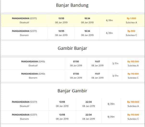 Jadwal Dan Harga Tiket Ka Pangandaran Banjar Jakarta Pp 2019