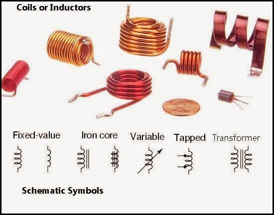 Electrical And Electronics Engineering Coils Or Inductors And