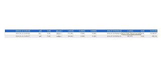 Belajar Strategi trading forex pasti profit