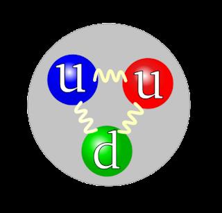 Nova mesura amb nucli de deuteri