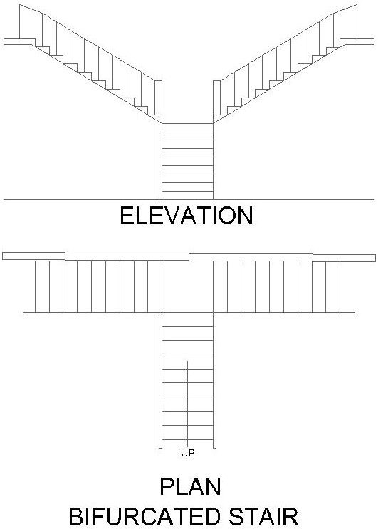 Two Narrow Flight Originates From The Mid Landing In Opposite Direction.  This Type Of Stair Is Provided In Modern Public Building Where There Is  Large Space ...