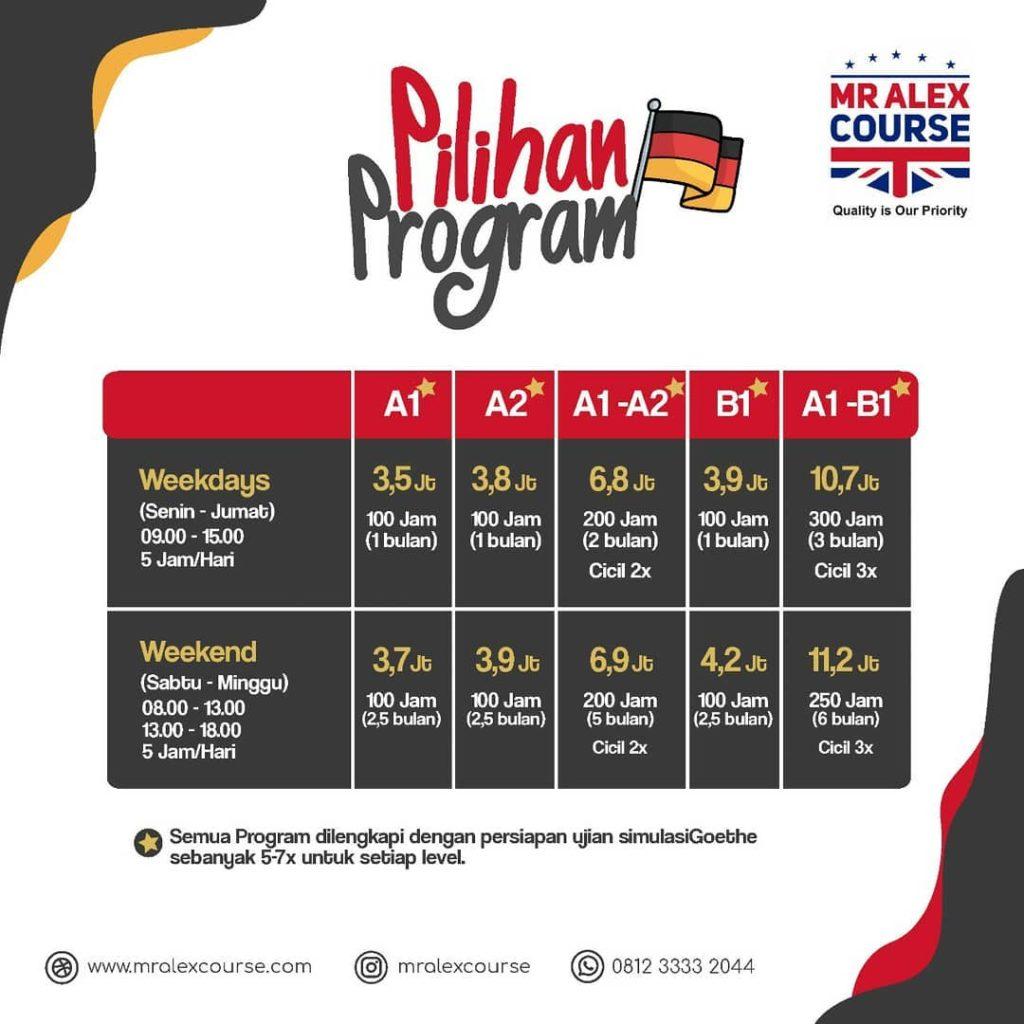 Rekomendasi Kursus Bahasa Jerman di Jakarta