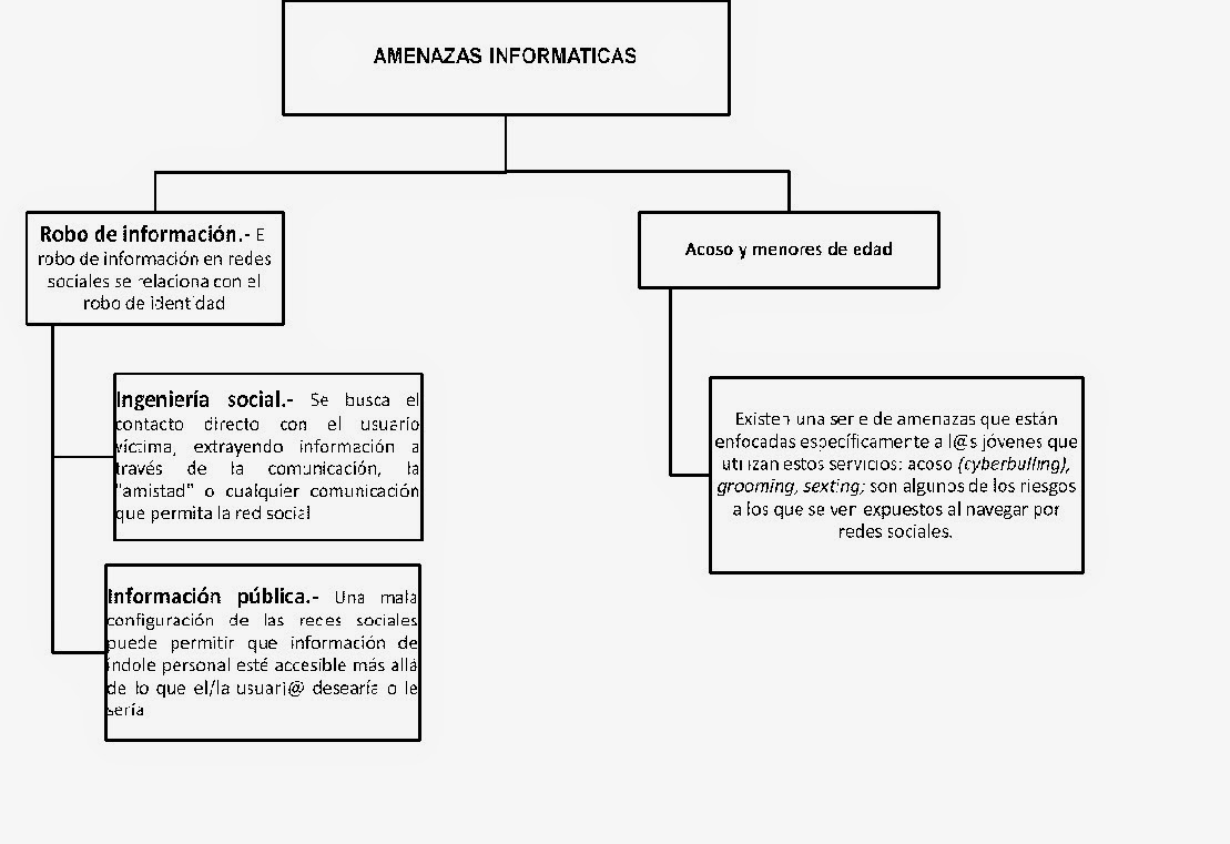 Informatica Aplicada A La Educacion Mayo 2015
