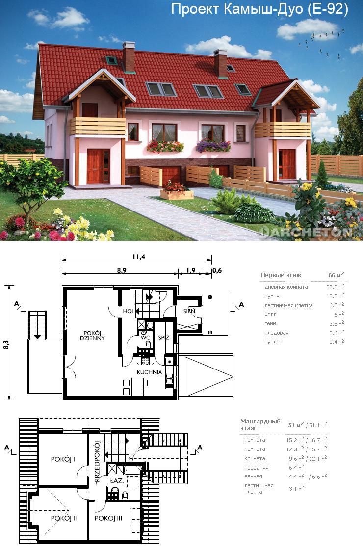 Проекты домов и коттеджей бесплатно фото