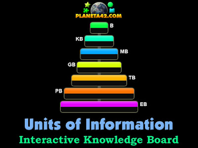 Units of Information Puzzle