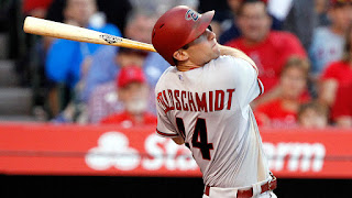 Fantasy Baseball First Base 1B Rankings