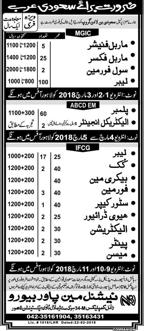Various Vacancies announced for Saudi Arabia in National Manpower