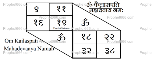 A Yantra Mantra Worship of Shiva as the Kailashpati