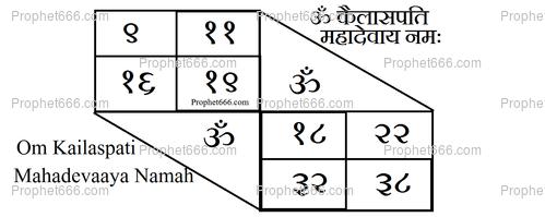 Kailashpati Mahadev Yantra Mantra Puja