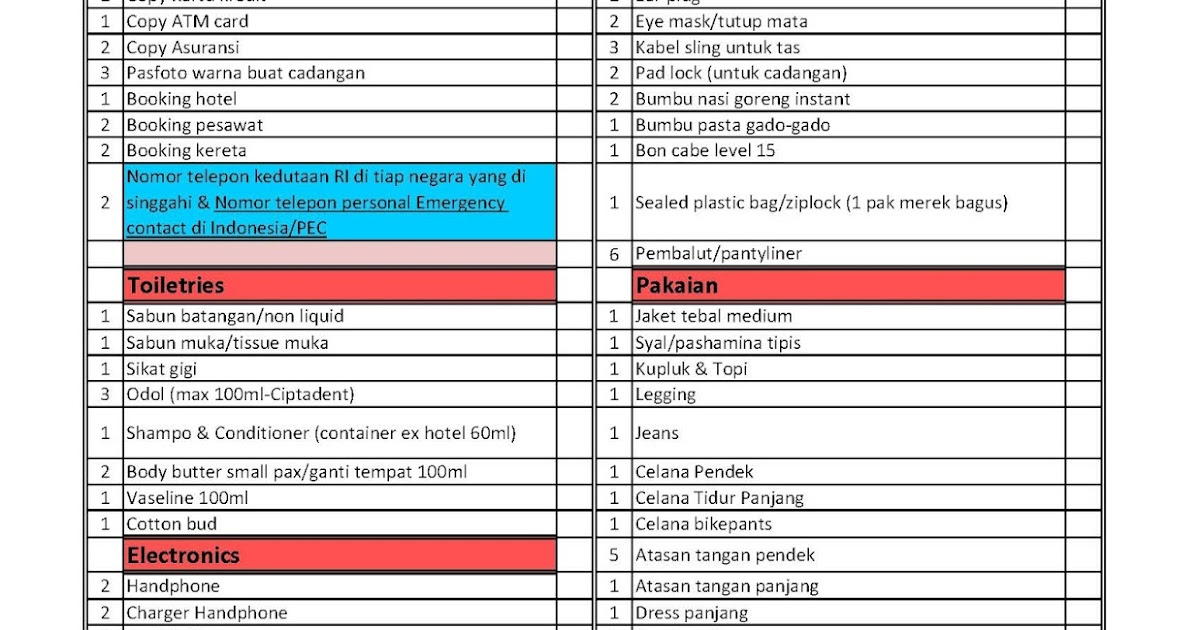 backpacker girls  contoh personal packing list