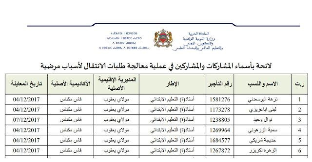 الوزارة تنشر لائحة الطلبات التي تم التوصل بها من أجل الانتقال لأسباب مرضية